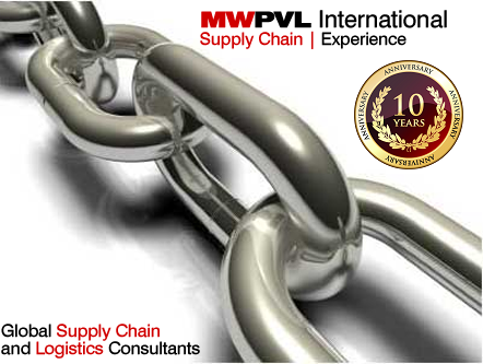 MWPVL : Global Supply Chain and Logistics Consultants