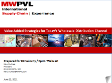 Value Added Strategies for Todays Wholesale Distribtuion Channel
